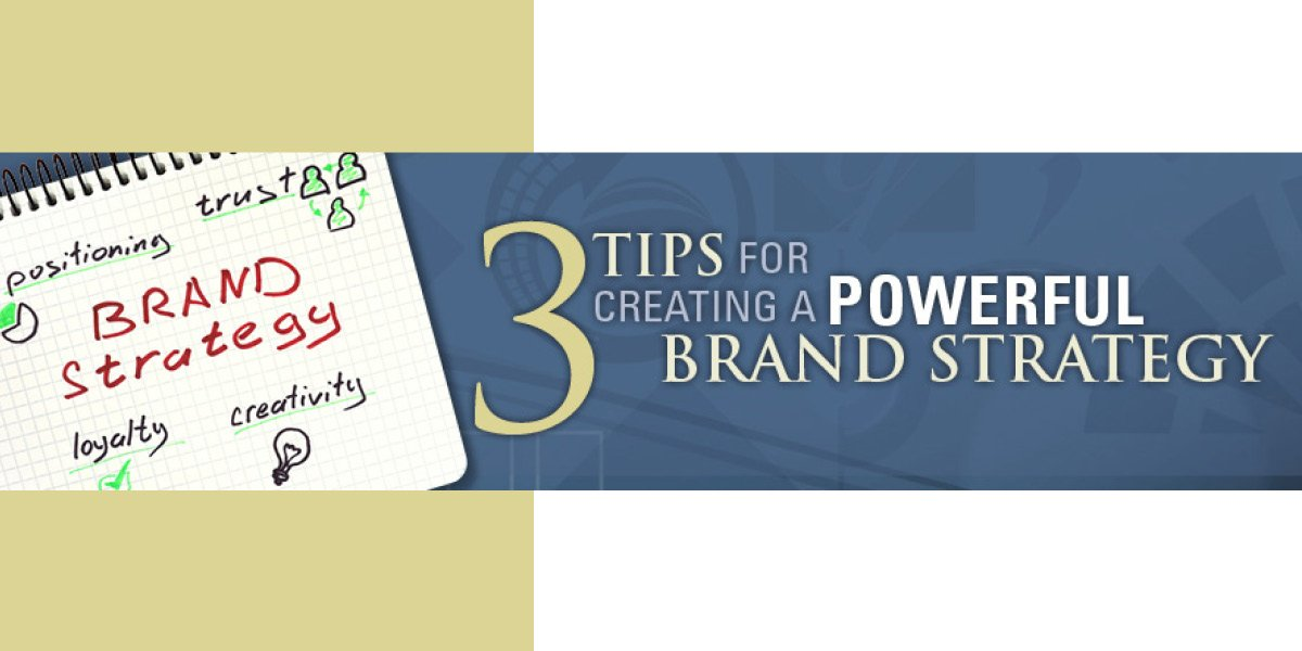 3 Tips for Creating a Powerful Brand Strategy | Roop & Co.