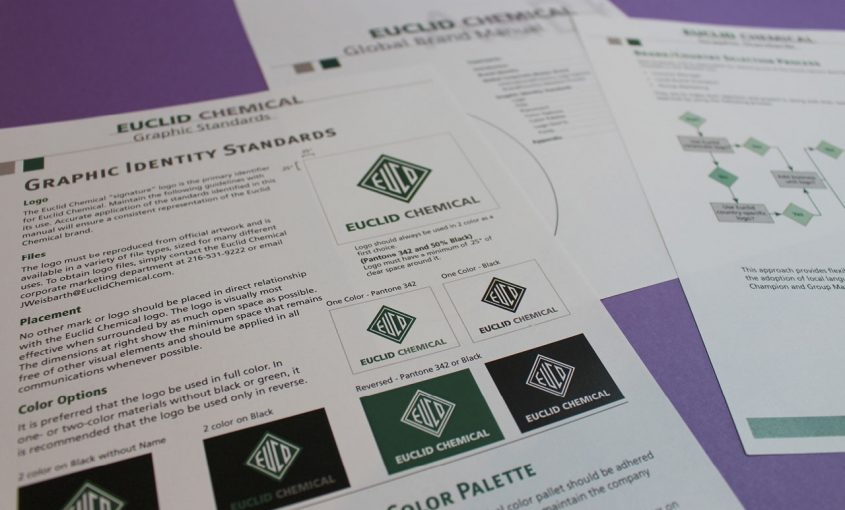 Developing Global Brand Identity Standards for Euclid Chemical