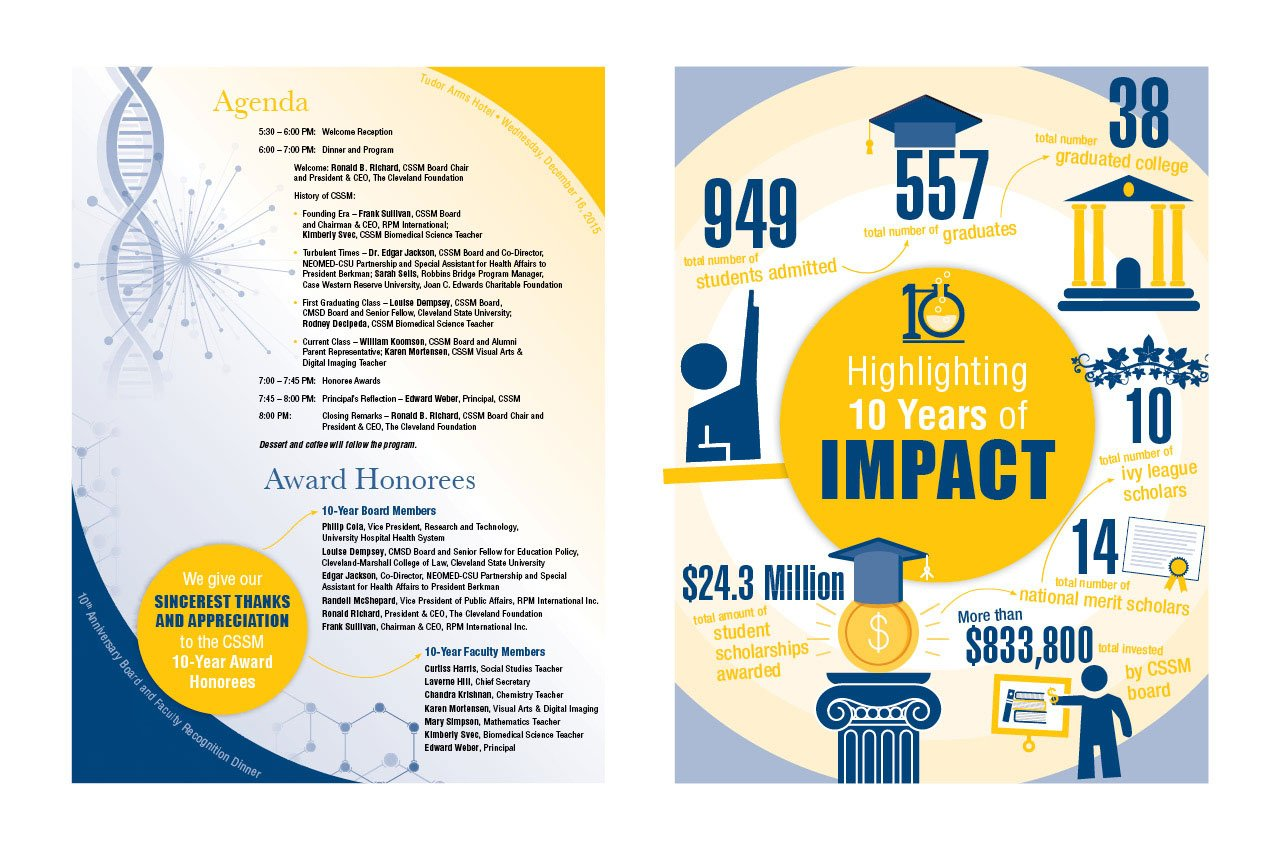 10th Anniversary Graphic and Event Collateral for School's Annual Benefit