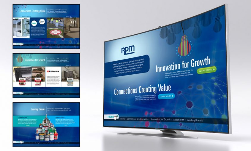 An Interactive Digital Display for Showcasing RPM International News